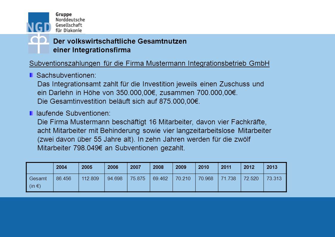 Der volkswirtschaftliche Gesamtnutzen einer Integrationsfirma Subventionszahlungen für die Firma Mustermann Integrationsbetrieb GmbH Sachsubventionen: