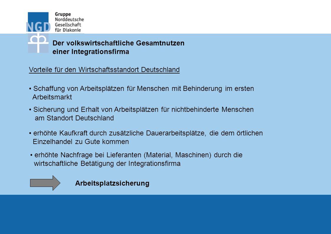 Der volkswirtschaftliche Gesamtnutzen einer Integrationsfirma Vorteile für den Wirtschaftsstandort Deutschland Sicherung und Erhalt von Arbeitsplätzen