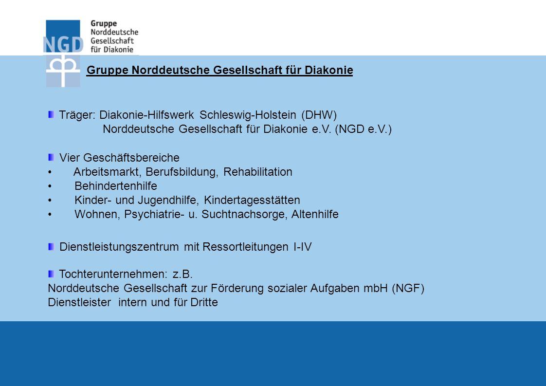 Gruppe Norddeutsche Gesellschaft für Diakonie Träger: Diakonie-Hilfswerk Schleswig-Holstein (DHW) Norddeutsche Gesellschaft für Diakonie e.V. (NGD e.V