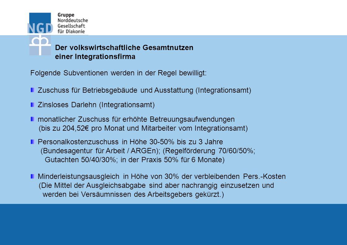 Der volkswirtschaftliche Gesamtnutzen einer Integrationsfirma Folgende Subventionen werden in der Regel bewilligt: Zuschuss für Betriebsgebäude und Au