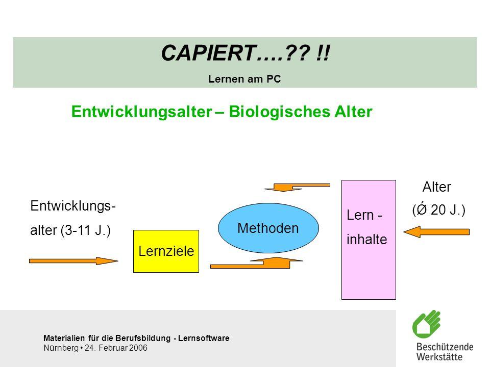 Materialien für die Berufsbildung - Lernsoftware Nürnberg 24. Februar 2006 CAPIERT….?? !! Lernen am PC Entwicklungs- alter (3-11 J.) Lernziele Methode