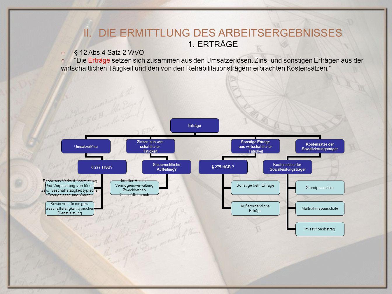 § 12 Abs.4 Satz 2 WVO Die Erträge setzen sich zusammen aus den Umsatzerlösen, Zins- und sonstigen Erträgen aus der wirtschaftlichen Tätigkeit und den