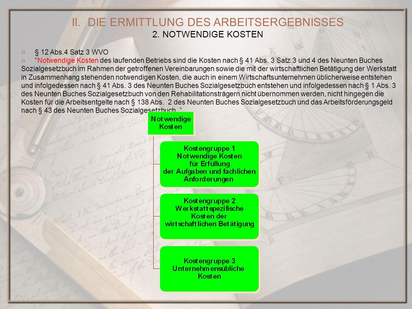 § 12 Abs.4 Satz 3 WVO Notwendige Kosten des laufenden Betriebs sind die Kosten nach § 41 Abs. 3 Satz 3 und 4 des Neunten Buches Sozialgesetzbuch im Ra