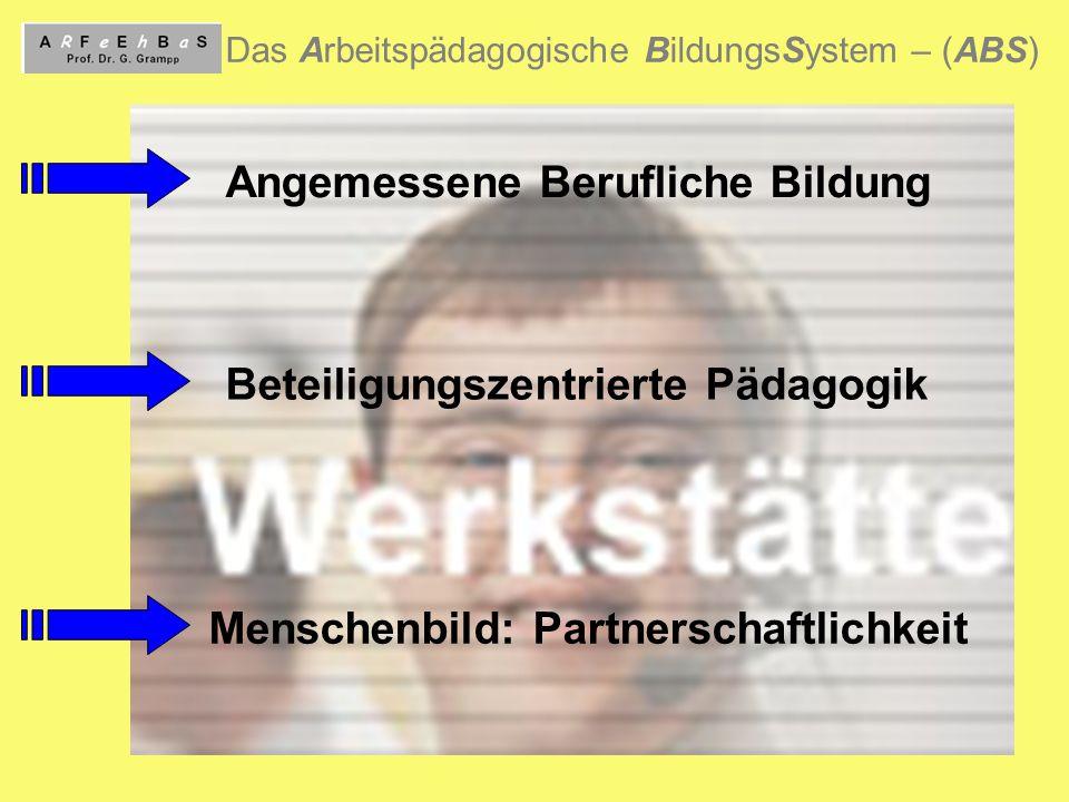 10 Das Arbeitspädagogische BildungsSystem – (ABS) Angemessene Berufliche Bildung Beteiligungszentrierte Pädagogik Menschenbild: Partnerschaftlichkeit