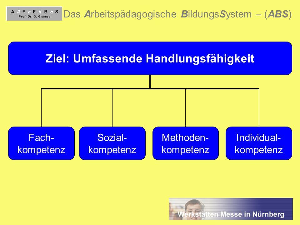 2 Das Arbeitspädagogische BildungsSystem – (ABS) Ziel: Umfassende Handlungsfähigkeit Fach- kompetenz Sozial- kompetenz Methoden- kompetenz Individual-
