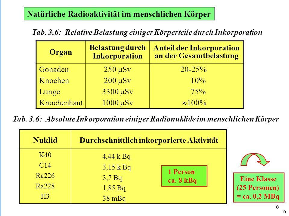 TECHNISCHE UNIVERSITÄT KAISERSLAUTERN Technische Akademie Südwest e.V.