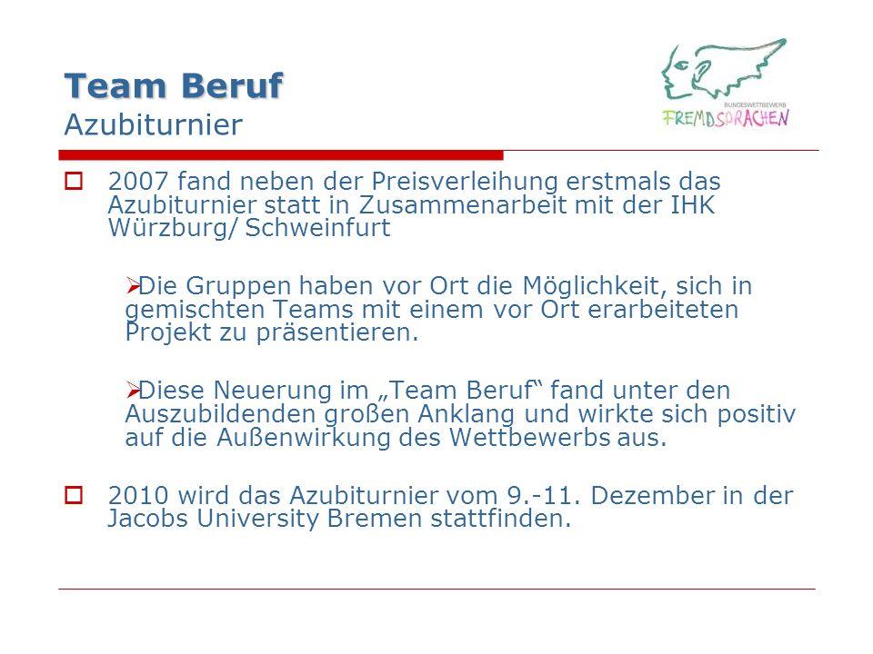 Team Beruf Team Beruf Azubiturnier 2007 fand neben der Preisverleihung erstmals das Azubiturnier statt in Zusammenarbeit mit der IHK Würzburg/ Schweinfurt Die Gruppen haben vor Ort die Möglichkeit, sich in gemischten Teams mit einem vor Ort erarbeiteten Projekt zu präsentieren.