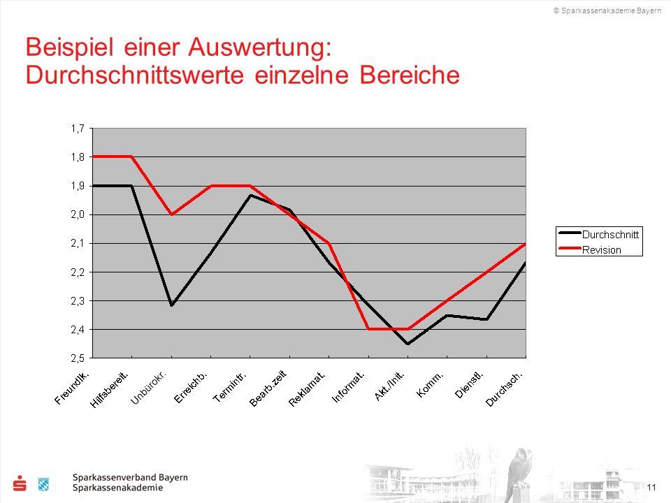 © Sparkassenakademie Bayern 11 Beispiel einer Auswertung: Durchschnittswerte einzelne Bereiche
