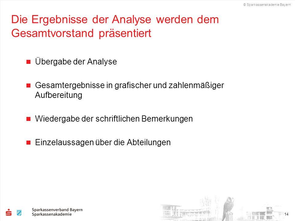 © Sparkassenakademie Bayern 14 Die Ergebnisse der Analyse werden dem Gesamtvorstand präsentiert Übergabe der Analyse Gesamtergebnisse in grafischer und zahlenmäßiger Aufbereitung Wiedergabe der schriftlichen Bemerkungen Einzelaussagen über die Abteilungen