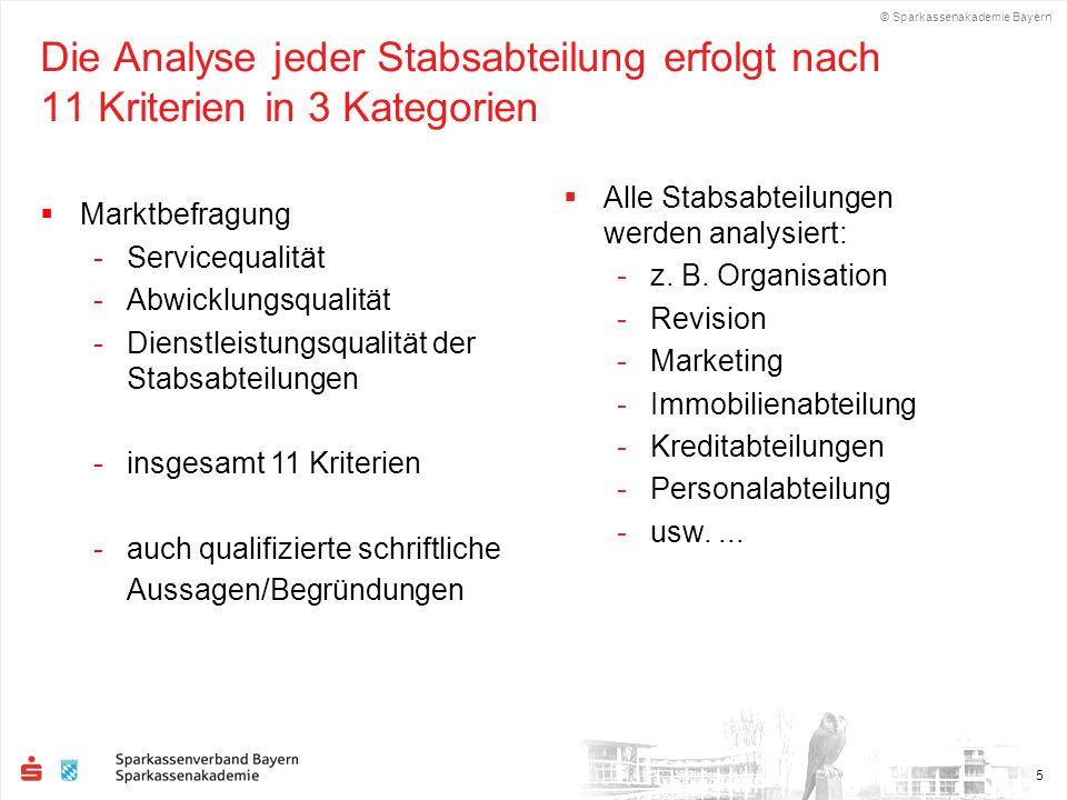 © Sparkassenakademie Bayern 5 Die Analyse jeder Stabsabteilung erfolgt nach 11 Kriterien in 3 Kategorien Marktbefragung -Servicequalität -Abwicklungsqualität -Dienstleistungsqualität der Stabsabteilungen -insgesamt 11 Kriterien -auch qualifizierte schriftliche Aussagen/Begründungen Alle Stabsabteilungen werden analysiert: -z.