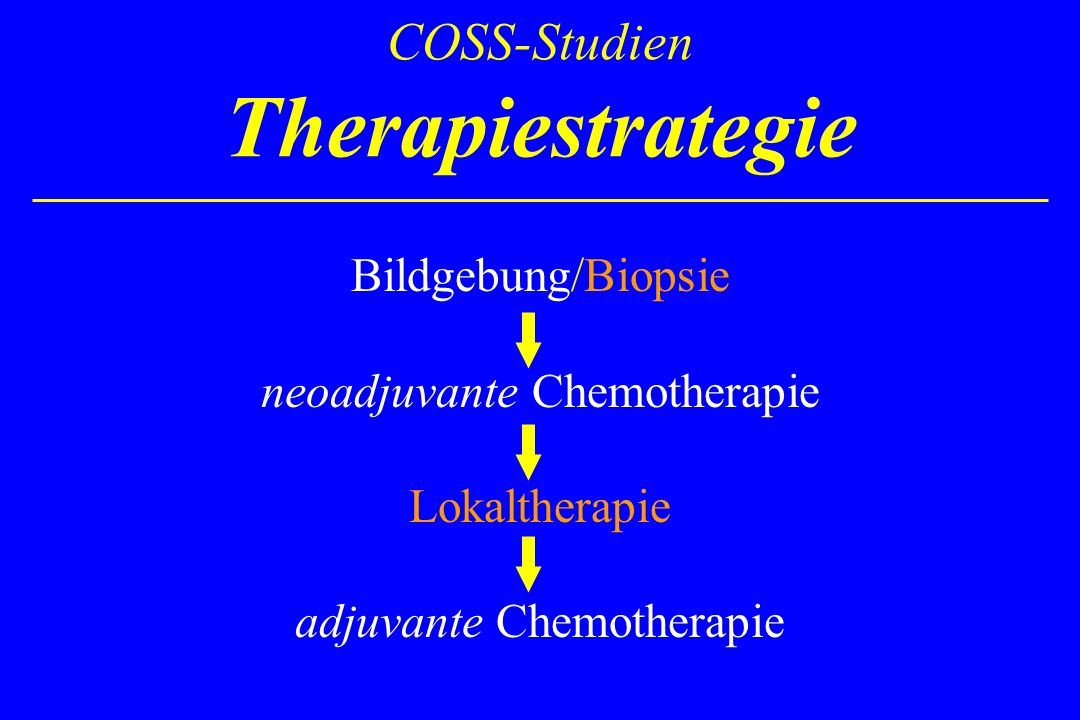 COSS-Studien Therapiestrategie Bildgebung/Biopsie neoadjuvante Chemotherapie Lokaltherapie adjuvante Chemotherapie