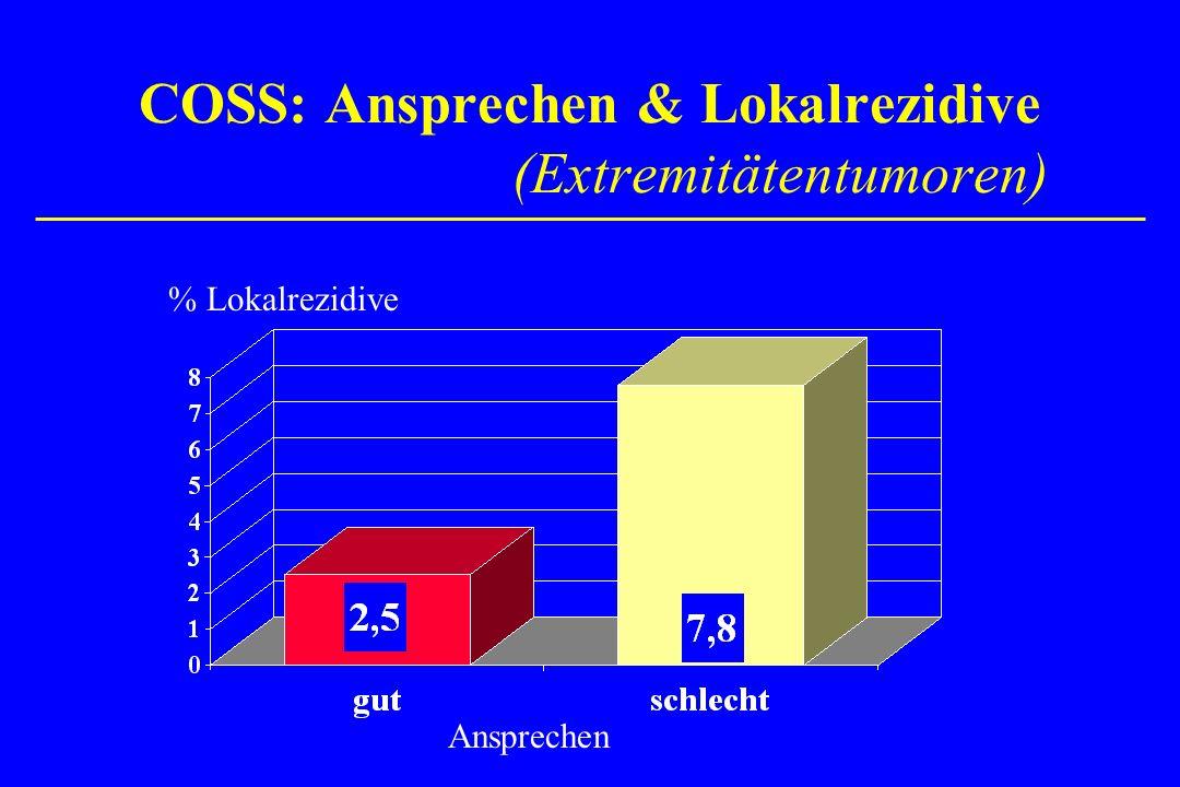 COSS: Ansprechen & Lokalrezidive (Extremitätentumoren) % Lokalrezidive Ansprechen