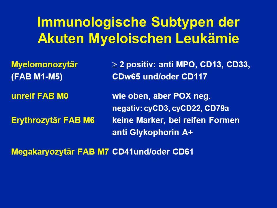 Akute Hybrid Leukämie Biphänotypisch2 unterschiedliche Blasten- pulationen mit jeweils myeloischem oder lymphatischen Phänotyp AHL (Myeloisch) AML Phänotyp mit Expression von CD10 oder CD19 AML mit atypischen AML Phänotyp Markern zusätzlich TdT+,oder Expression von CD7 oder CD4 oder CD2