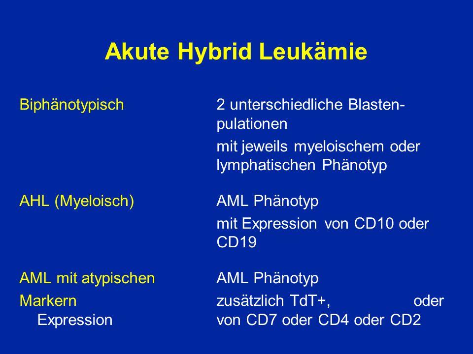 Zytogenetik bei AML Spezifisch t(8;21)FAB-M1/2 AML1/ETO t(15;17)FAB-M3PML-RAR inv(16)FAB-M4eoCBF -MVHII t(6;9)FAB-M2/M4 baso DEK-CAN t(9;11)FAB-M5AF9-MLL Variable Deletionen von Chromosom 5 und 7, Trisomie 8