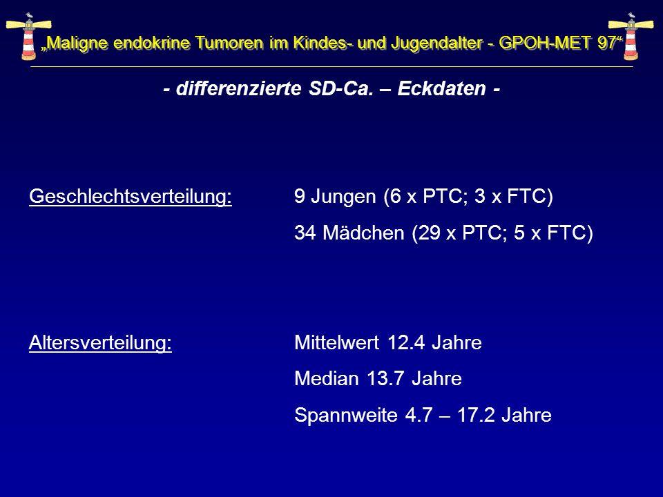 Maligne endokrine Tumoren im Kindes- und Jugendalter - GPOH-MET 97 - differenzierte SD-Ca. – Eckdaten - Geschlechtsverteilung: 9 Jungen (6 x PTC; 3 x