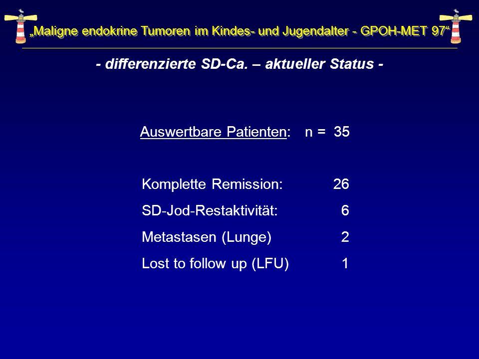 Maligne endokrine Tumoren im Kindes- und Jugendalter - GPOH-MET 97 - differenzierte SD-Ca. – aktueller Status - Auswertbare Patienten: n = 35 Komplett