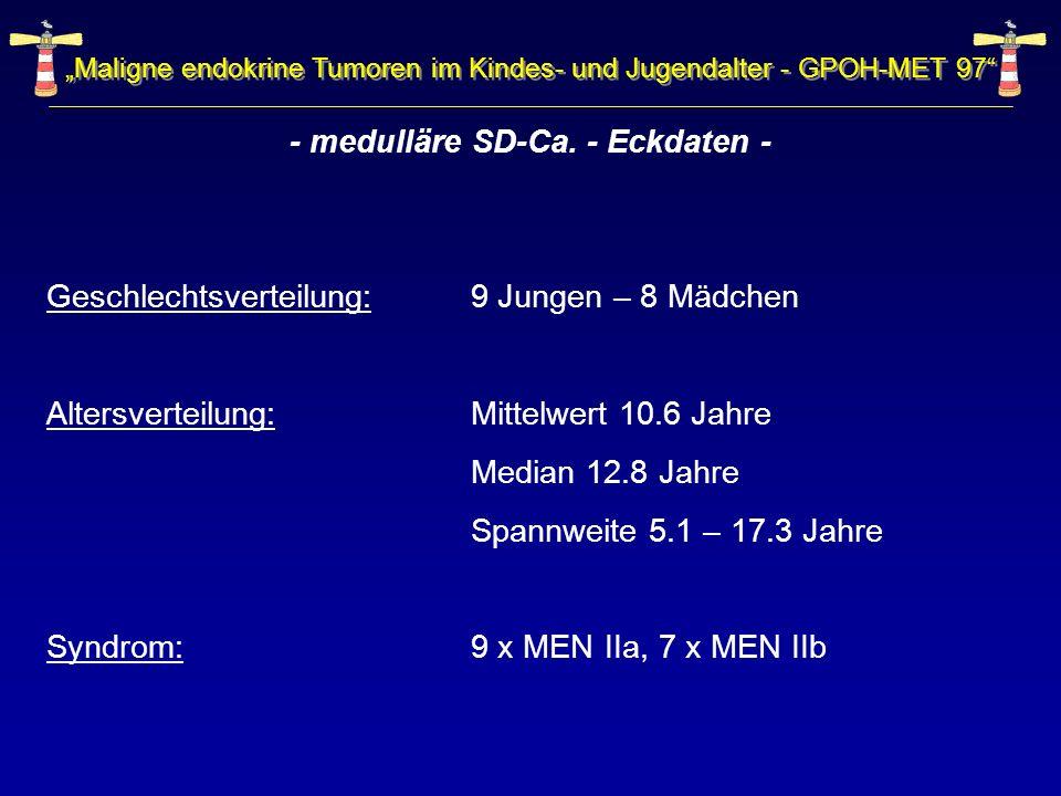 Maligne endokrine Tumoren im Kindes- und Jugendalter - GPOH-MET 97 - medulläre SD-Ca. - Eckdaten - Geschlechtsverteilung: 9 Jungen – 8 Mädchen Altersv