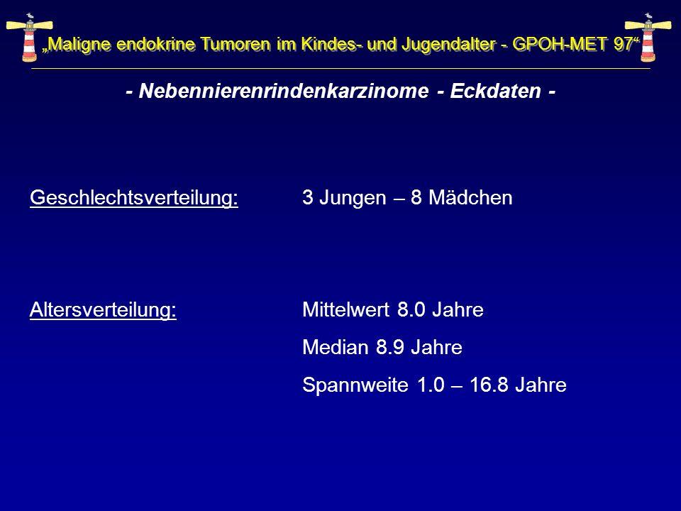 Maligne endokrine Tumoren im Kindes- und Jugendalter - GPOH-MET 97 - Nebennierenrindenkarzinome - Eckdaten - Geschlechtsverteilung: 3 Jungen – 8 Mädch