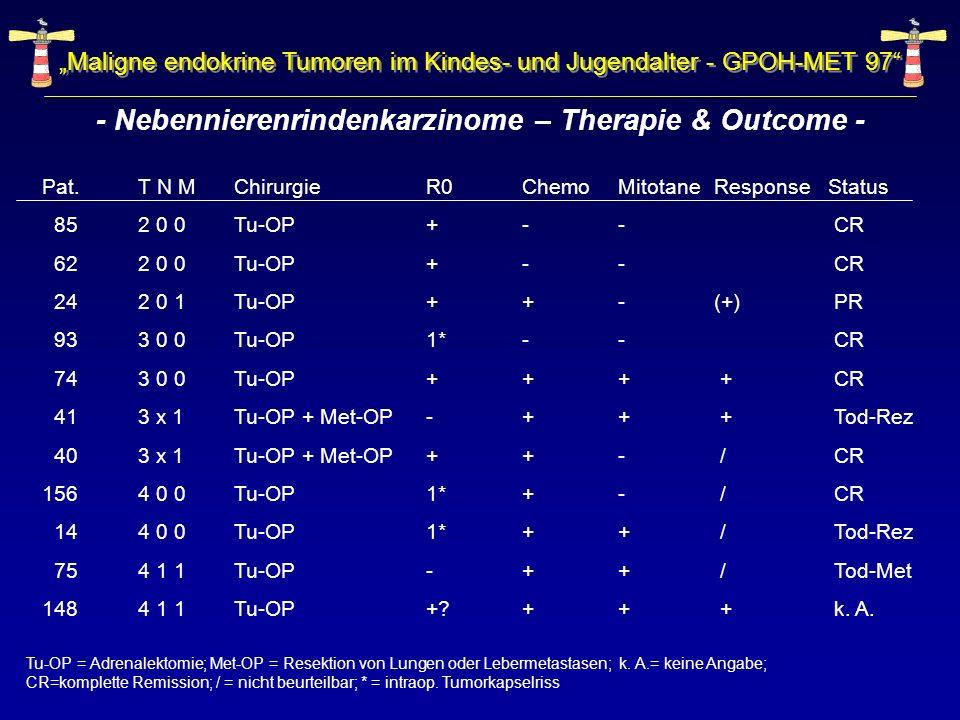 Maligne endokrine Tumoren im Kindes- und Jugendalter - GPOH-MET 97 - Nebennierenrindenkarzinome – Therapie & Outcome - Pat. T N MChirurgie R0ChemoMito