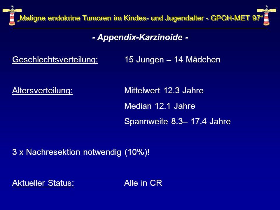 Maligne endokrine Tumoren im Kindes- und Jugendalter - GPOH-MET 97 - Appendix-Karzinoide - Geschlechtsverteilung: 15 Jungen – 14 Mädchen Altersverteil