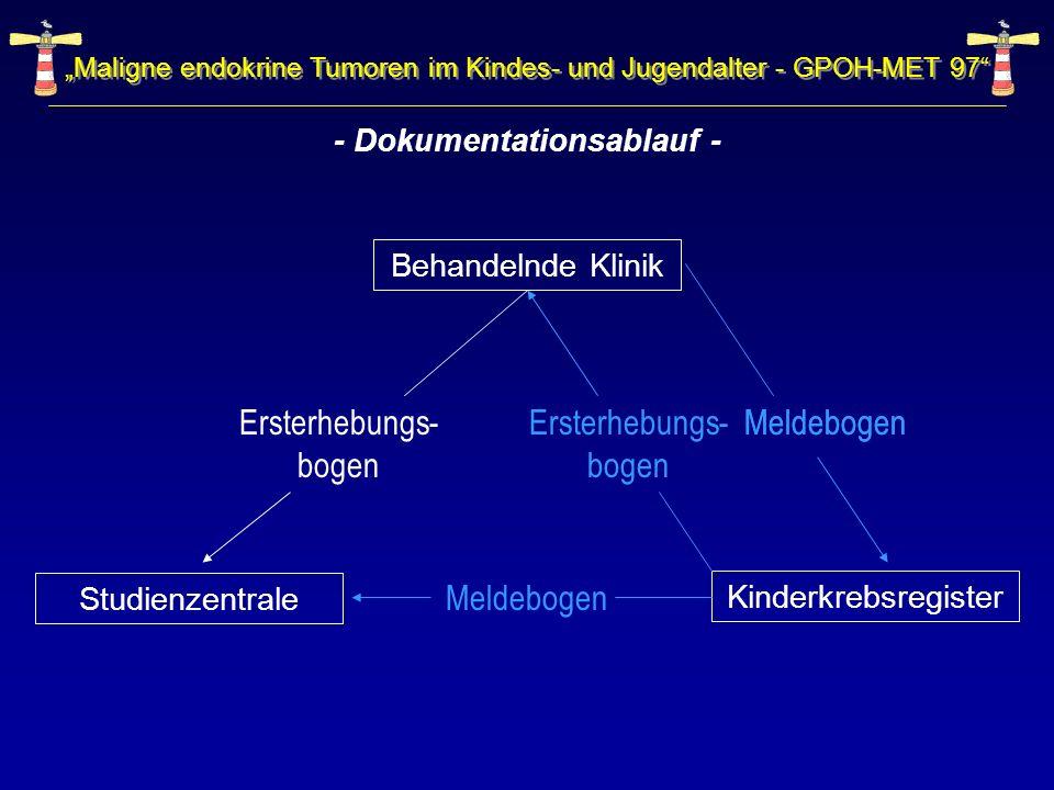 Maligne endokrine Tumoren im Kindes- und Jugendalter - GPOH-MET 97 - Dokumentationsablauf - Behandelnde Klinik Kinderkrebsregister Studienzentrale Mel