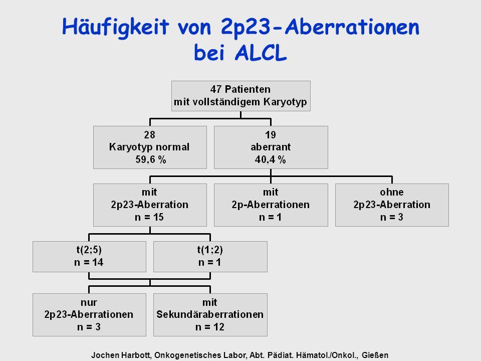 Jochen Harbott, Onkogenetisches Labor, Abt. Pädiat. Hämatol./Onkol., Gießen Häufigkeit von 2p23-Aberrationen bei ALCL