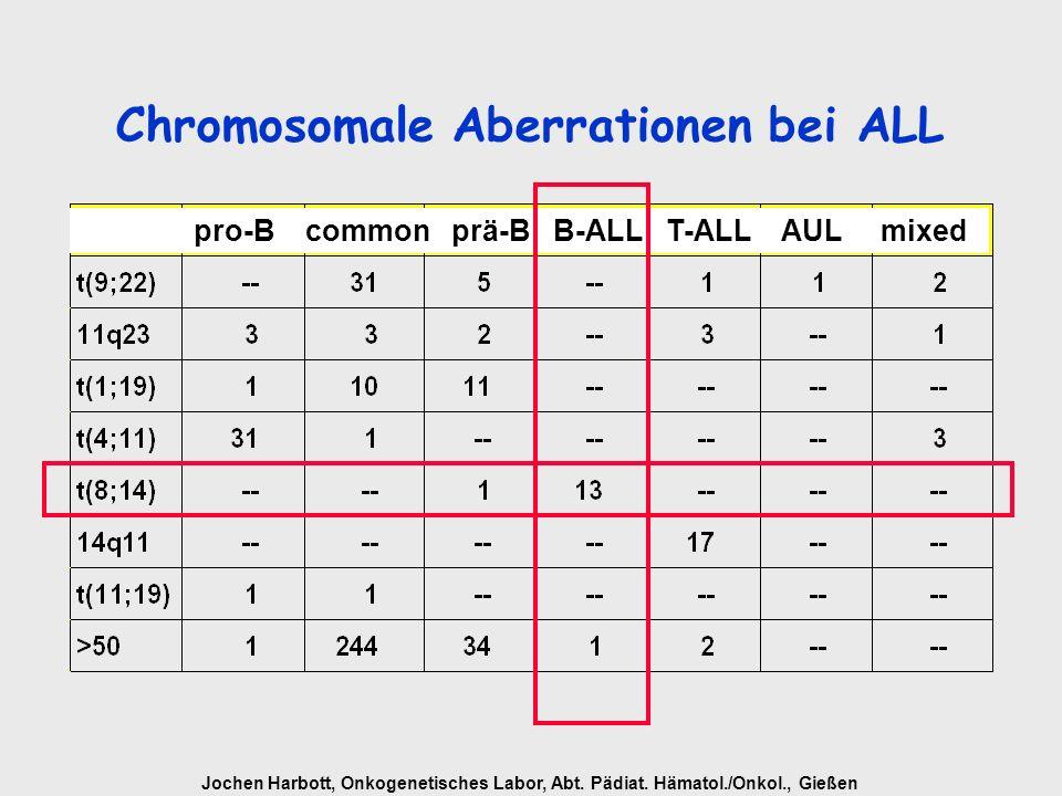 Jochen Harbott, Onkogenetisches Labor, Abt. Pädiat. Hämatol./Onkol., Gießen pro-B common prä-B B-ALL T-ALL AUL mixed Chromosomale Aberrationen bei ALL
