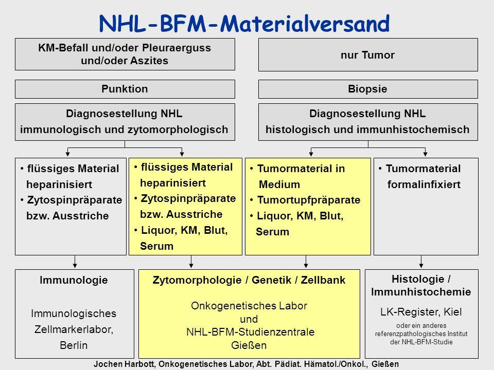 Jochen Harbott, Onkogenetisches Labor, Abt. Pädiat. Hämatol./Onkol., Gießen NHL-BFM-Materialversand KM-Befall und/oder Pleuraerguss und/oder Aszites n