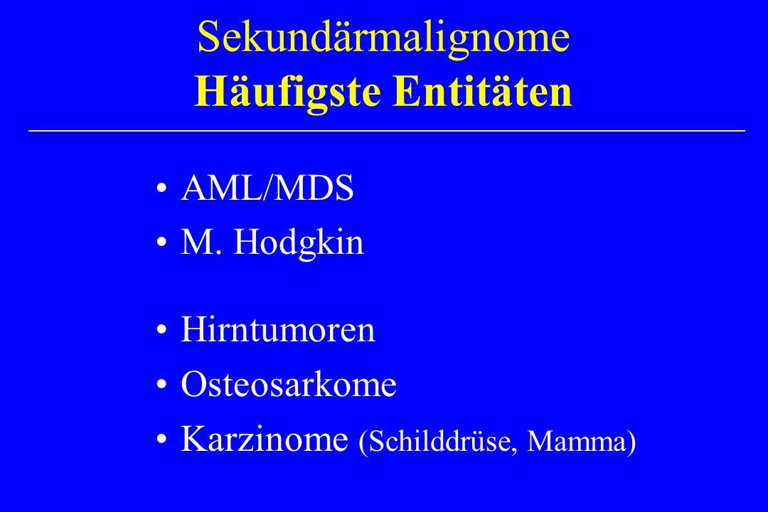 AML/MDS M.