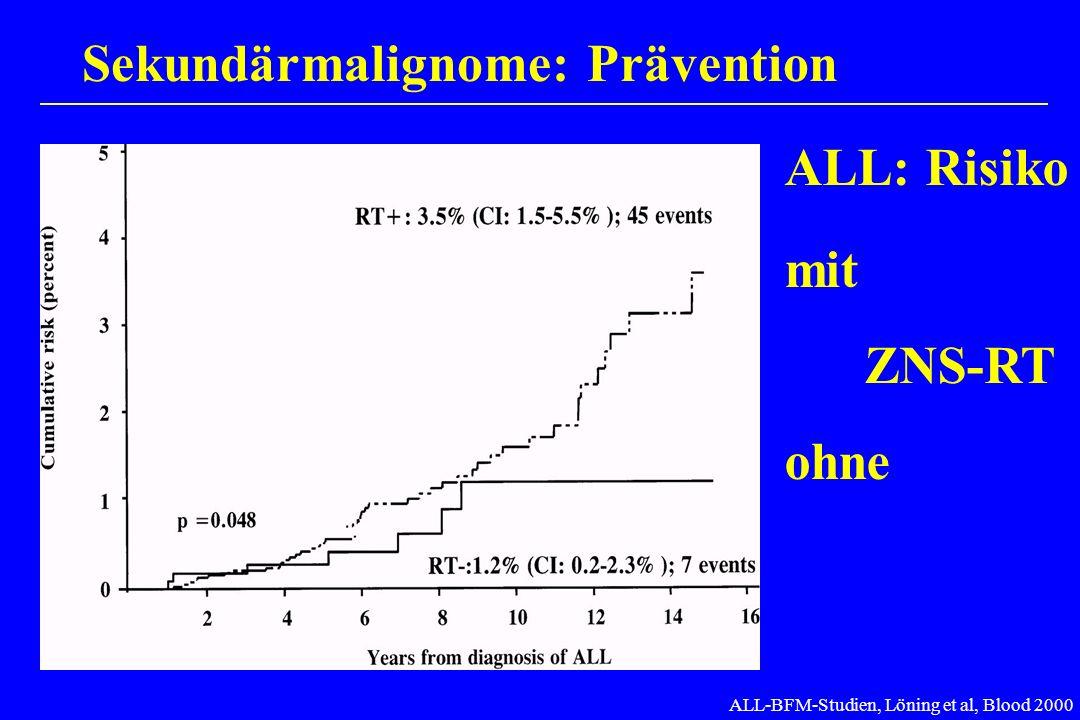 Sekundärmalignome: Prävention ALL-BFM-Studien, Löning et al, Blood 2000 ALL: Risiko mit ZNS-RT ohne