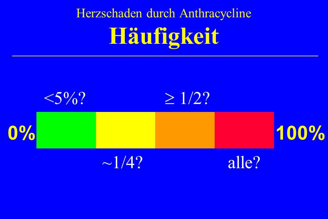 <5%? 1/2? ~1/4? alle? Herzschaden durch Anthracycline Häufigkeit 0% 100%
