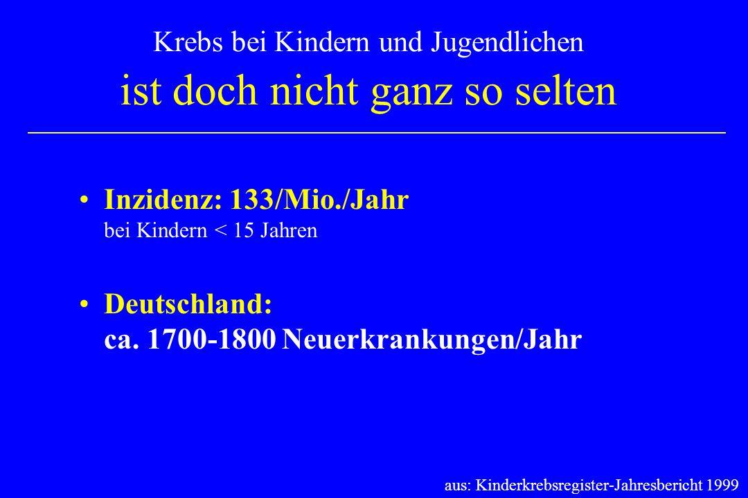 Krebs bei Kindern und Jugendlichen ist doch nicht ganz so selten Inzidenz: 133/Mio./Jahr bei Kindern < 15 Jahren Deutschland: ca. 1700-1800 Neuerkrank