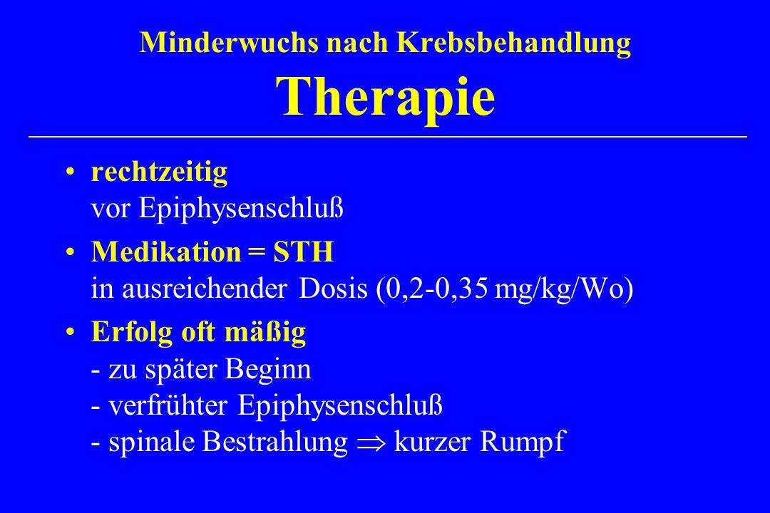 Minderwuchs nach Krebsbehandlung Therapie rechtzeitig vor Epiphysenschluß Medikation = STH in ausreichender Dosis (0,2-0,35 mg/kg/Wo) Erfolg oft mäßig - zu später Beginn - verfrühter Epiphysenschluß - spinale Bestrahlung kurzer Rumpf