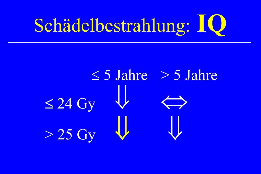 Schädelbestrahlung: IQ 5 Jahre> 5 Jahre 24 Gy > 25 Gy
