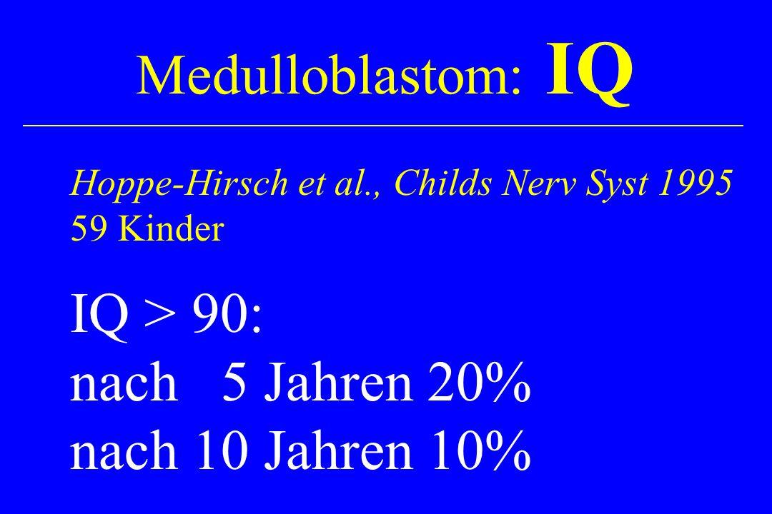 Medulloblastom: IQ Hoppe-Hirsch et al., Childs Nerv Syst 1995 59 Kinder IQ > 90: nach 5 Jahren 20% nach 10 Jahren 10%