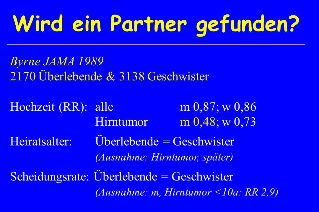 Wird ein Partner gefunden? Byrne JAMA 1989 2170 Überlebende & 3138 Geschwister Hochzeit (RR): alle m 0,87; w 0,86 Hirntumor m 0,48; w 0,73 Heiratsalte