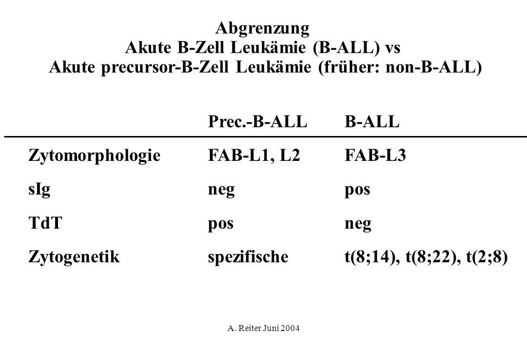 A. Reiter Juni 2004 Abgrenzung Akute B-Zell Leukämie (B-ALL) vs Akute precursor-B-Zell Leukämie (früher: non-B-ALL) Zytomorphologie sIg TdT Zytogeneti