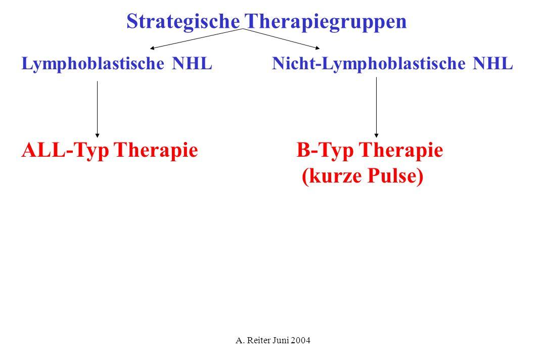 A. Reiter Juni 2004 Strategische Therapiegruppen Lymphoblastische NHLNicht-Lymphoblastische NHL ALL-Typ TherapieB-Typ Therapie (kurze Pulse)