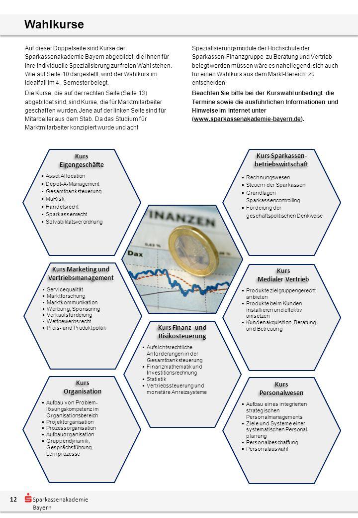 Sparkassenakademie Bayern Asset Allocation Depot-A-Management Gesamtbanksteuerung MaRisk Handelsrecht Sparkassenrecht Solvabilitätsverordnung Wahlkurse Auf dieser Doppelseite sind Kurse der Sparkassenakademie Bayern abgebildet, die Ihnen für Ihre individuelle Spezialisierung zur freien Wahl stehen.