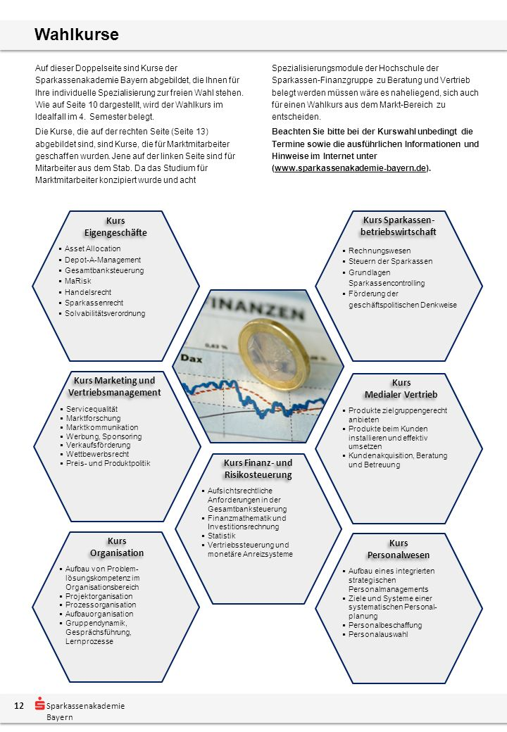 Sparkassenakademie Bayern Asset Allocation Depot-A-Management Gesamtbanksteuerung MaRisk Handelsrecht Sparkassenrecht Solvabilitätsverordnung Wahlkurs