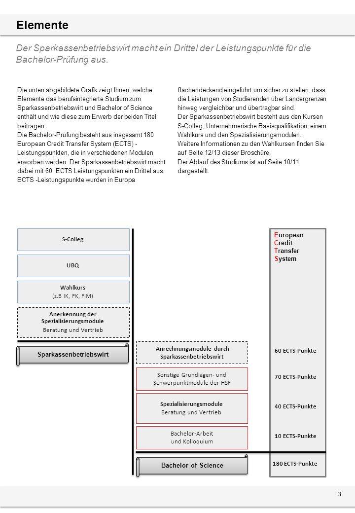 Elemente Die unten abgebildete Grafik zeigt Ihnen, welche Elemente das berufsintegrierte Studium zum Sparkassenbetriebswirt und Bachelor of Science en