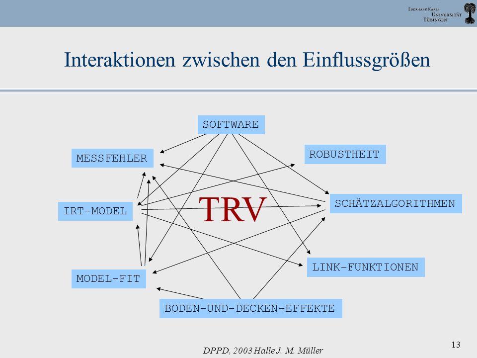 DPPD, 2003 Halle J. M. Müller 13 Interaktionen zwischen den Einflussgrößen MESSFEHLER IRT-MODEL MODEL-FIT ROBUSTHEIT SCHÄTZALGORITHMEN LINK-FUNKTIONEN