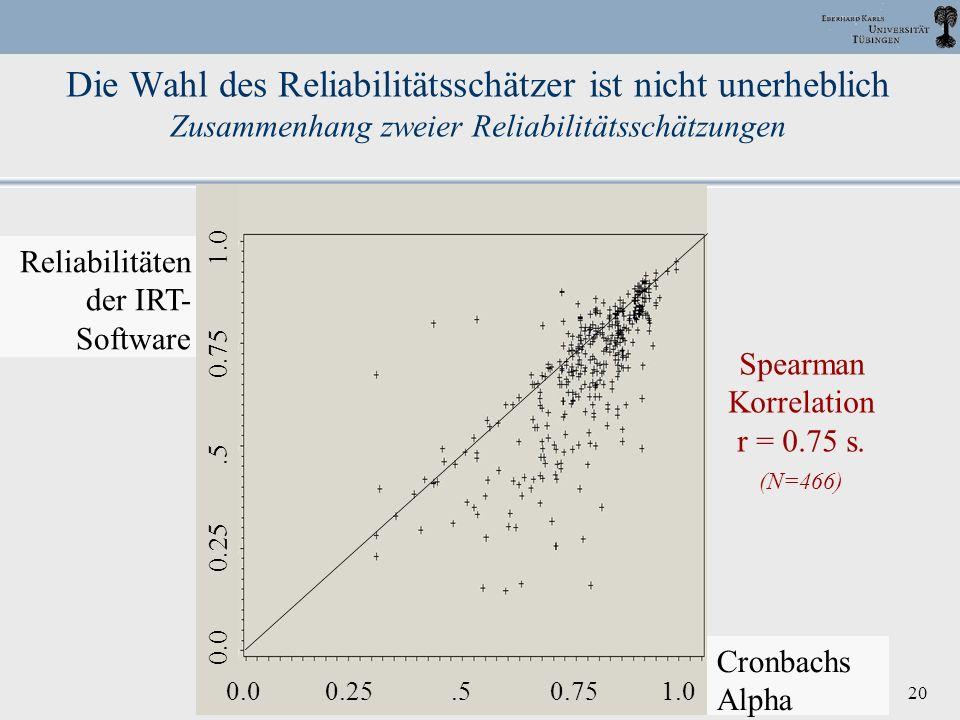 DPPD, 2003 Halle J. M. Müller 20 Die Wahl des Reliabilitätsschätzer ist nicht unerheblich Zusammenhang zweier Reliabilitätsschätzungen Spearman Korrel