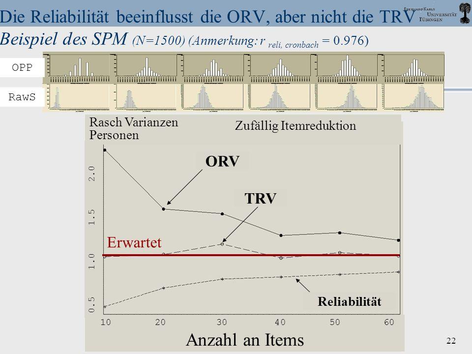 DPPD, 2003 Halle J. M. Müller 22 Die Reliabilität beeinflusst die ORV, aber nicht die TRV Beispiel des SPM (N=1500) (Anmerkung: r reli, cronbach = 0.9