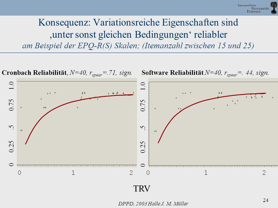 DPPD, 2003 Halle J. M. Müller 24 Konsequenz: Variationsreiche Eigenschaften sind,unter sonst gleichen Bedingungen reliabler am Beispiel der EPQ-R(S) S