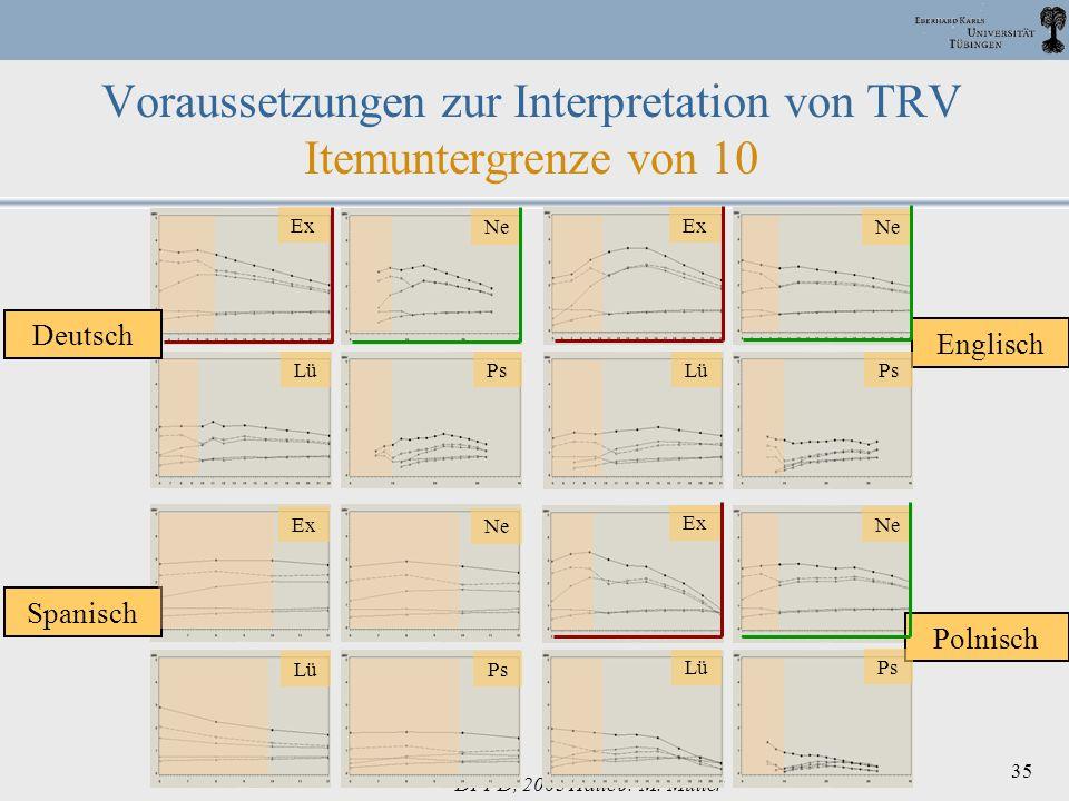 DPPD, 2003 Halle J. M. Müller 35 Voraussetzungen zur Interpretation von TRV Itemuntergrenze von 10 Spanisch Deutsch Englisch Polnisch Ex Ne Ps Lü Ex N