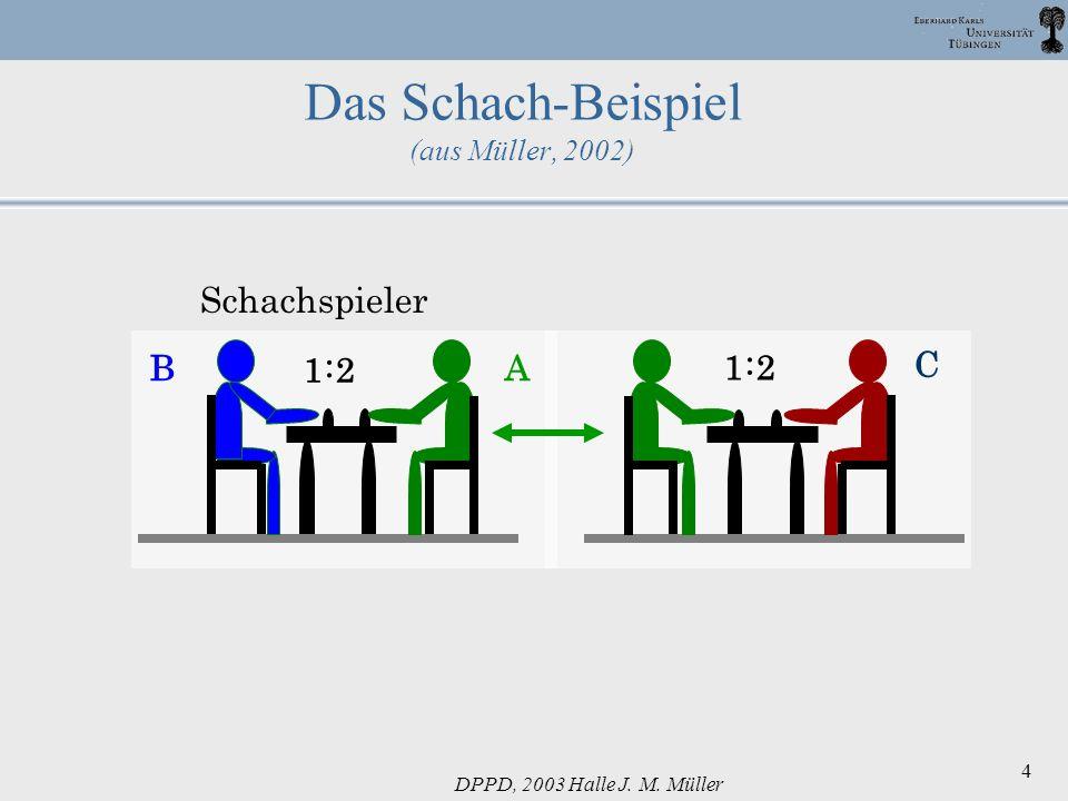 DPPD, 2003 Halle J. M. Müller 4 AB Schachspieler 1:2 Das Schach-Beispiel (aus Müller, 2002) C 1:2