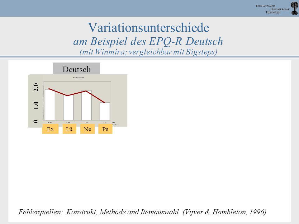 DPPD, 2003 Halle J. M. Müller 47 Variationsunterschiede am Beispiel des EPQ-R Deutsch (mit Winmira; vergleichbar mit Bigsteps) Deutsch ExNe PsLü 0 1.0