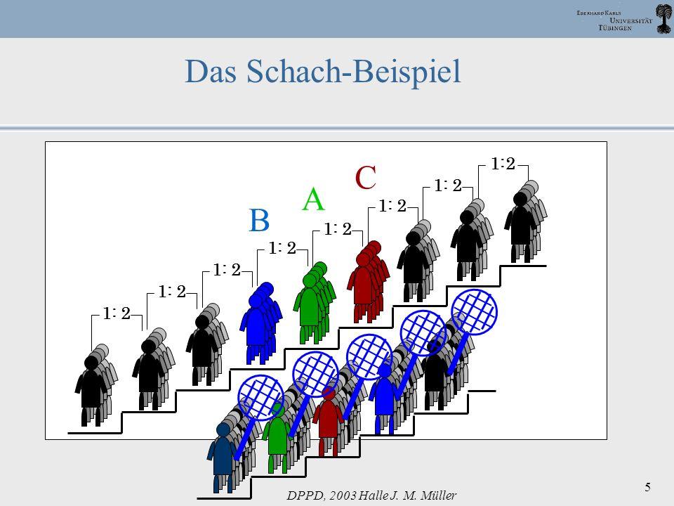 DPPD, 2003 Halle J. M. Müller 5 Das Schach-Beispiel 1: 2 A B C