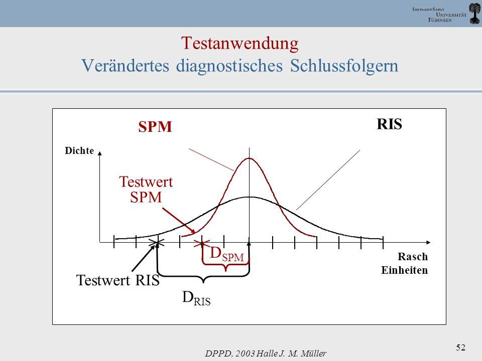 DPPD, 2003 Halle J. M. Müller 52 Testanwendung Verändertes diagnostisches Schlussfolgern Rasch Einheiten Dichte SPM D SPM Testwert SPM RIS D RIS Testw
